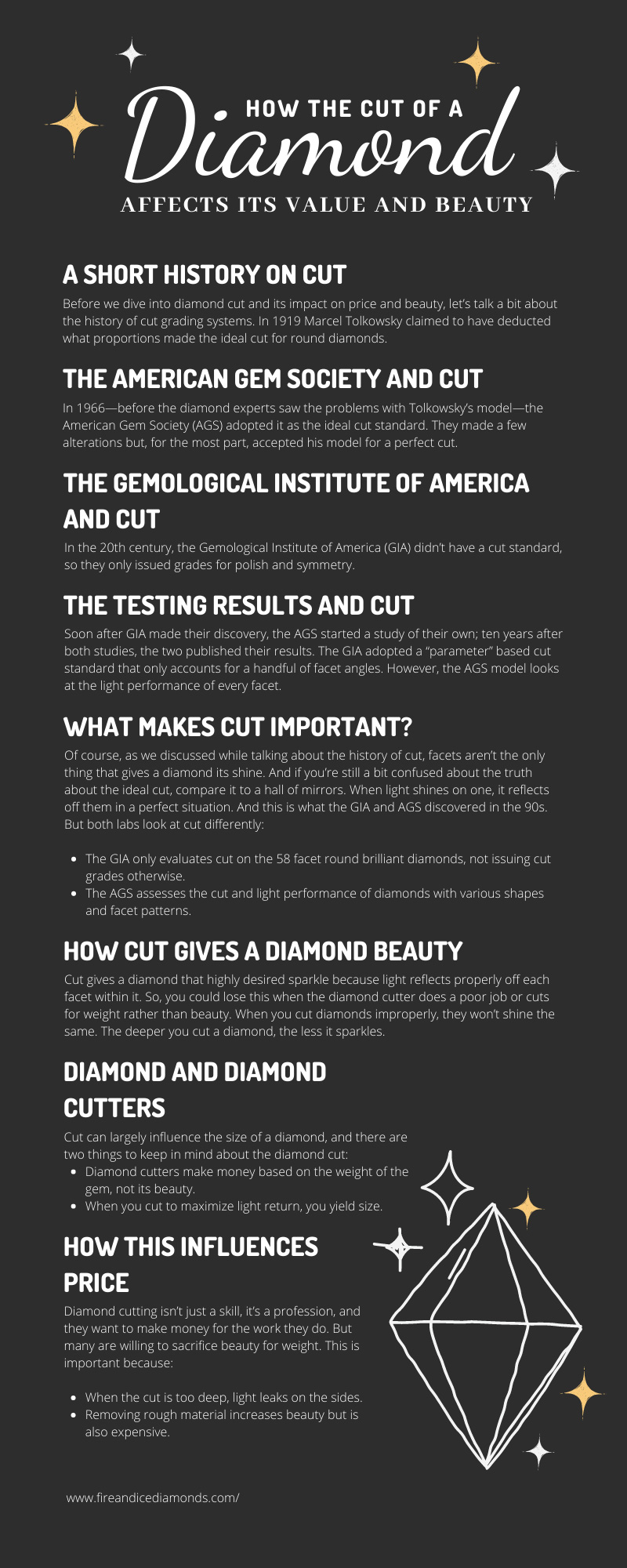 How the Cut of a Diamond Affects Its Value and Beauty